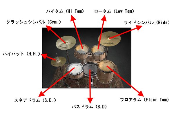 1-8-2_drums