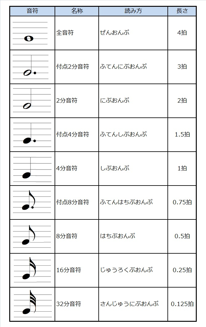 1-9-7_notes