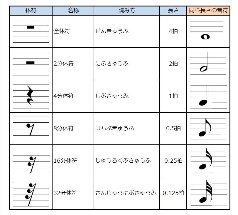 1-10-4_rest_list